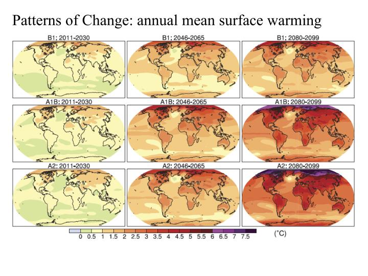 Patterns of Change: annual mean surface warming