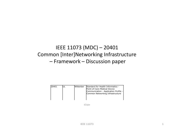 Ieee 11073 mdc 20401 common inter networking infrastructure framework discussion paper