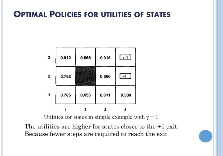 Optimal Policies for utilities of states