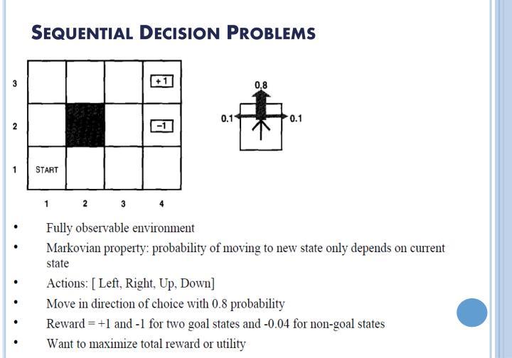 Sequential Decision