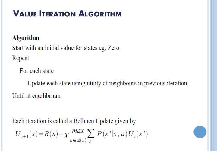 Value Iteration Algorithm