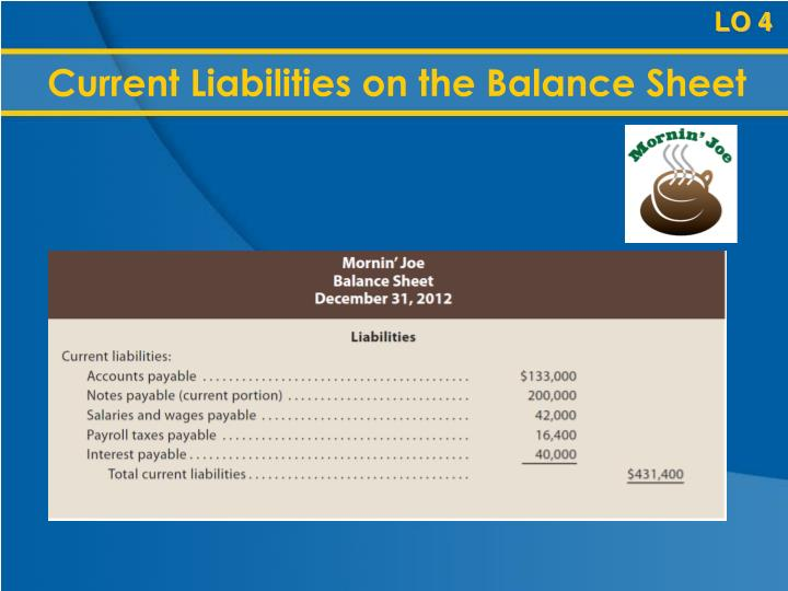 Current Liabilities on the Balance Sheet