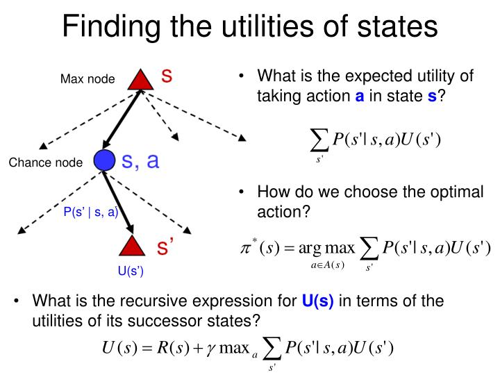Finding the utilities of states