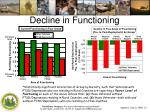 decline in functioning1