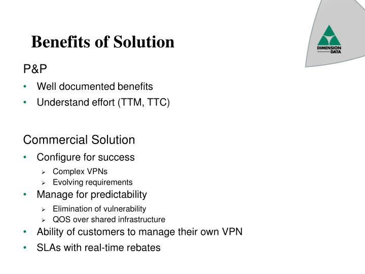 Benefits of Solution