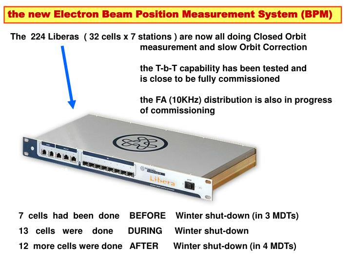 The new Electron Beam Position Measurement System (BPM)