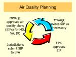air quality planning
