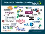 known active federations with a logo