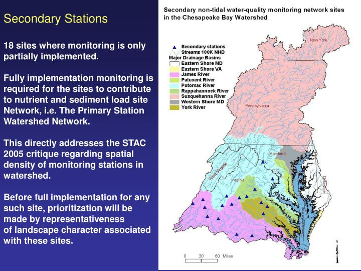 Secondary Stations