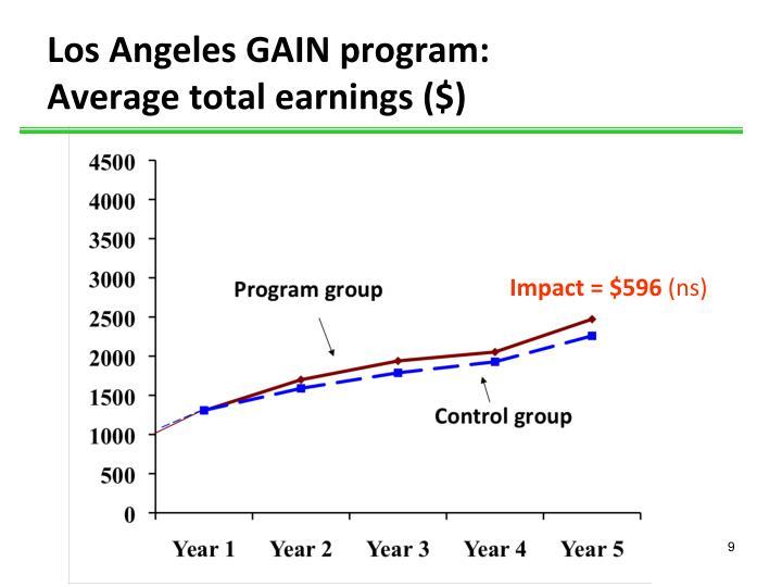 Los Angeles GAIN program: