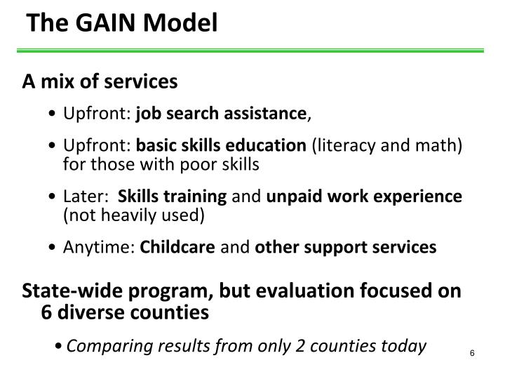 The GAIN Model