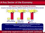 a key sector of the economy
