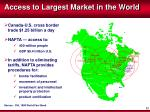 access to largest market in the world
