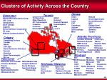 clusters of activity across the country