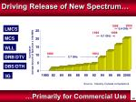driving release of new spectrum