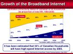 growth of the broadband internet