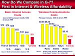 how do we compare in g 7 first in internet wireless affordability