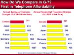 how do we compare in g 7 first in telephone affordability