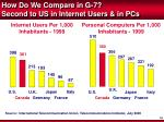 how do we compare in g 7 second to us in internet users in pcs
