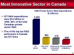 m ost innovative sector in canada