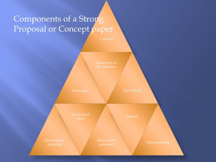 Components of a Strong