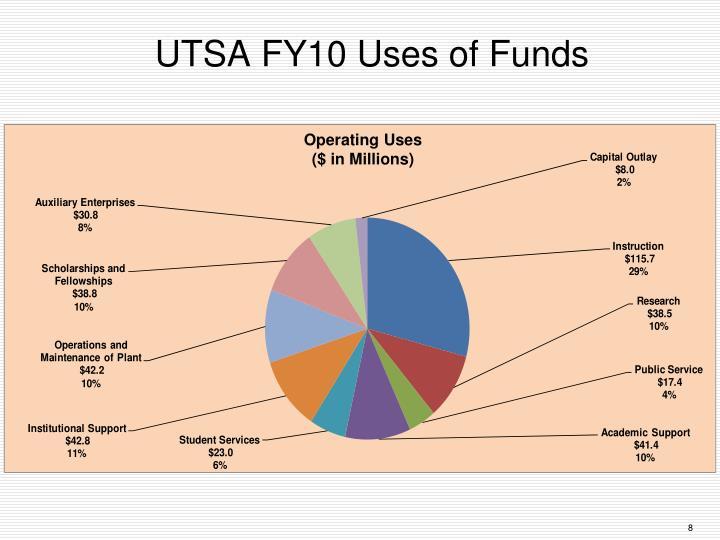 UTSA FY10 Uses of Funds