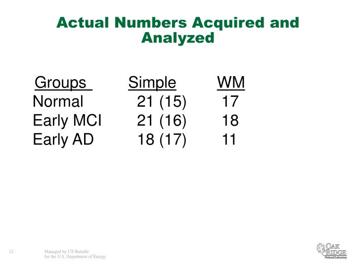 Actual Numbers Acquired and Analyzed