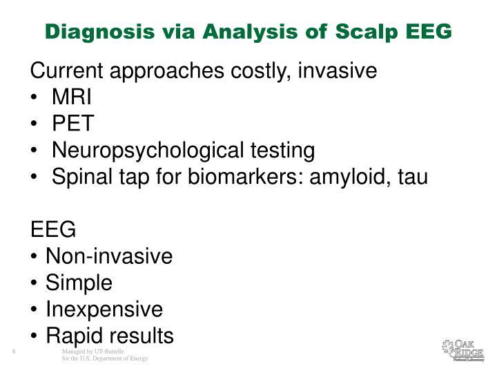 Diagnosis via Analysis of Scalp EEG