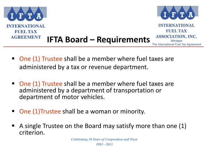 IFTA Board – Requirements