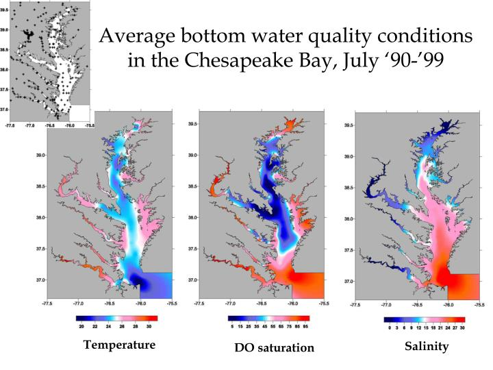 Average bottom water quality conditions