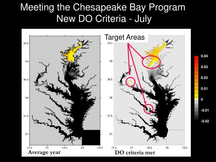 Meeting the Chesapeake Bay Program