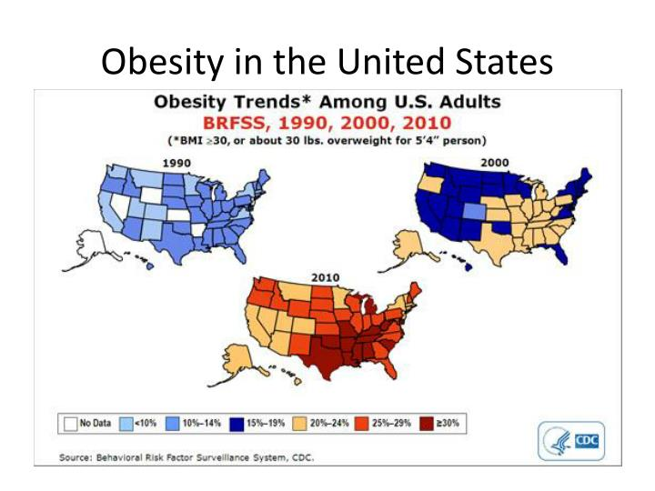 Obesity in the United States