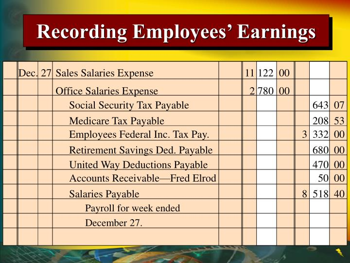 Recording Employees' Earnings