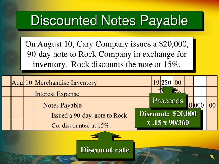 Discounted Notes Payable