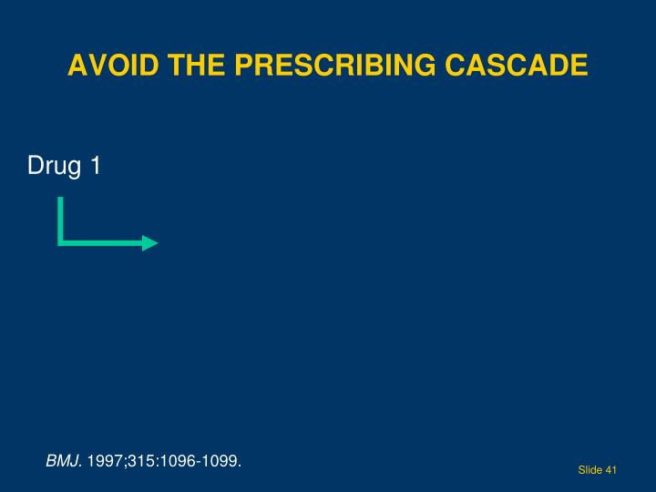 Avoid the Prescribing Cascade