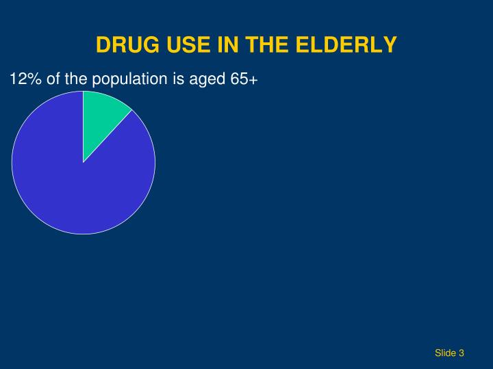 Drug use in the elderly