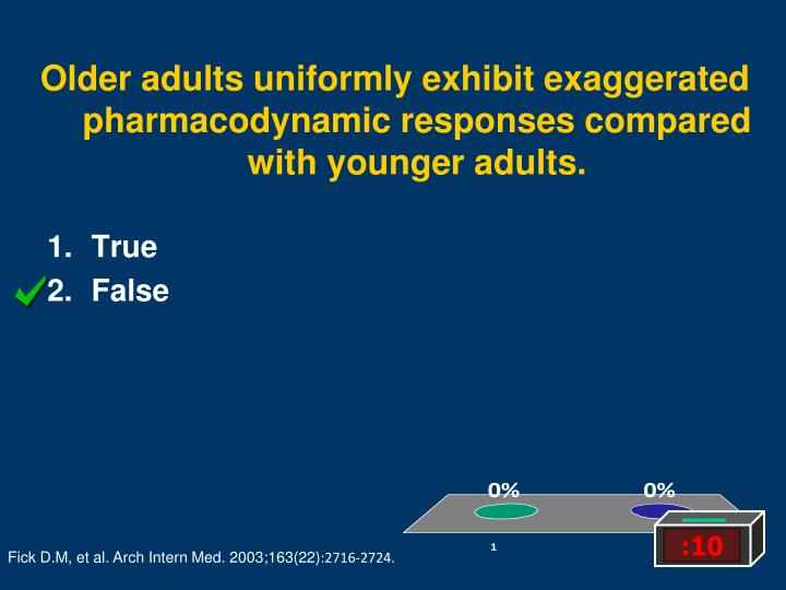 Older adults uniformly exhibit exaggerated pharmacodynamic responses compared with younger adults.