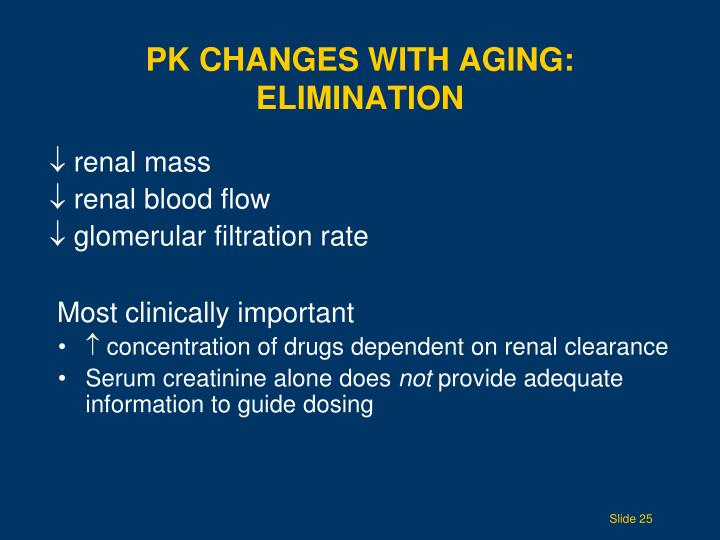 PK Changes with Aging: