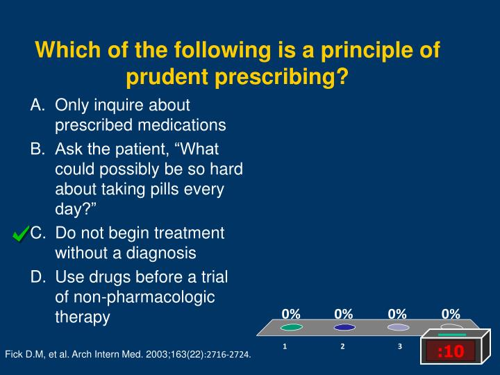 Which of the following is a principle of prudent prescribing?
