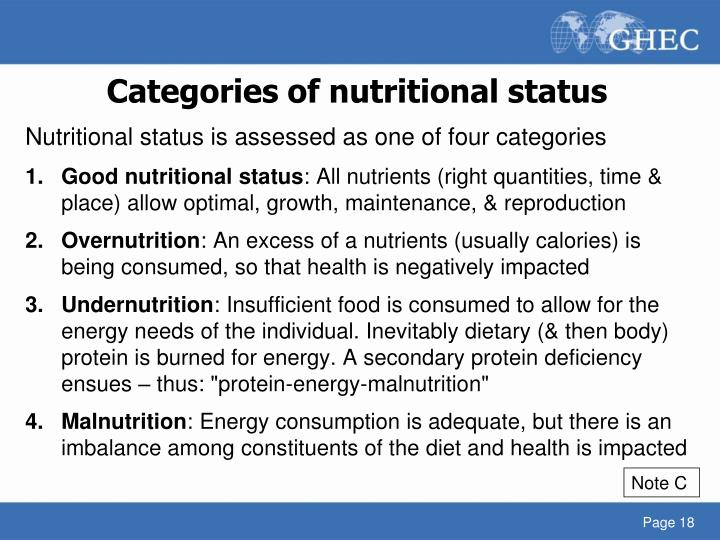 Categories of nutritional status