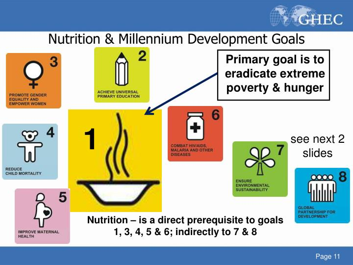 Nutrition & Millennium Development Goals