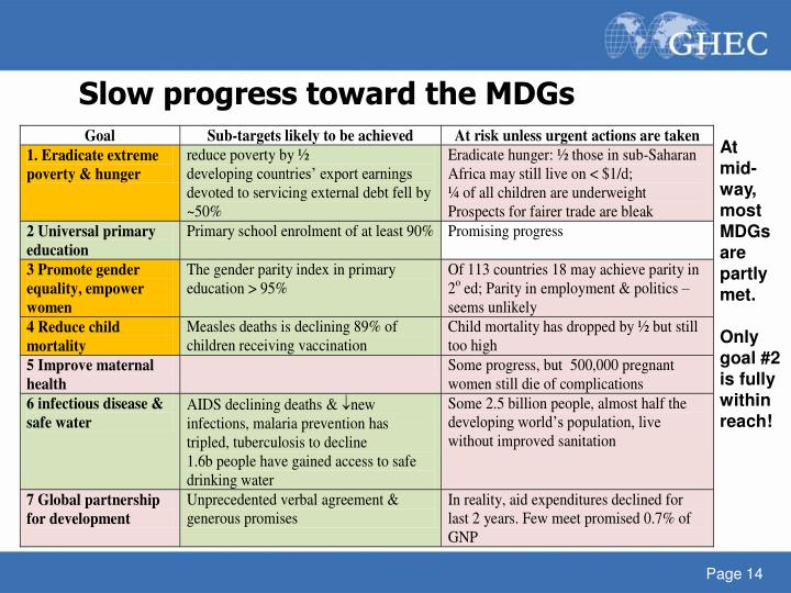 Slow progress toward the MDGs