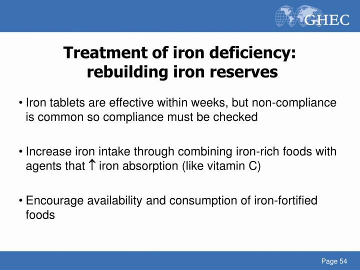 Treatment of iron deficiency:
