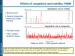 effects of congestion and mobility psnr