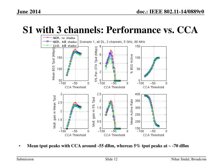S1 with 3 channels: Performance vs. CCA