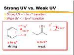 strong uv vs weak uv