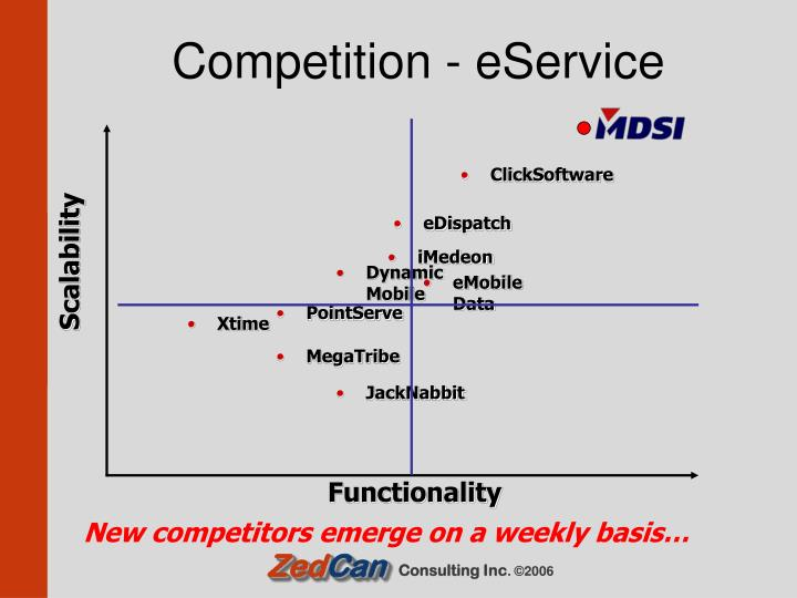 Competition - eService