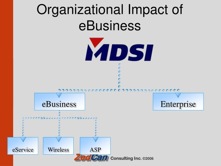 Organizational Impact of eBusiness