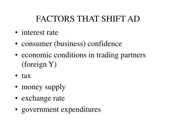 FACTORS THAT SHIFT AD