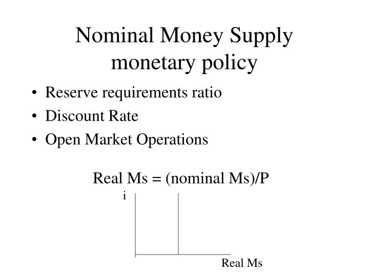 Nominal Money Supply